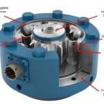 Low-Profile Sensor in Shear Web DesignW